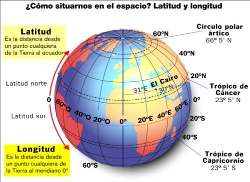 Geografía de México y el Mundo
